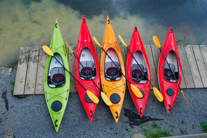 Image of Kayak Types